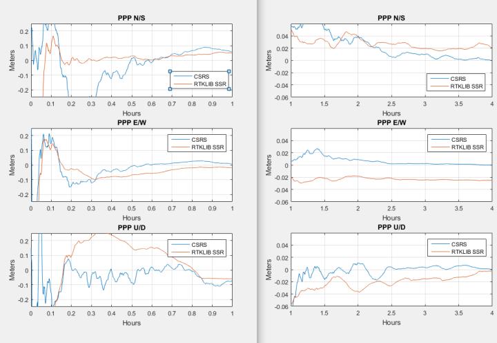 GPS Sample Data – rtkexplorer