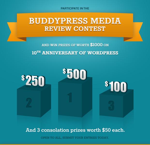 buddypress-media-review-contest