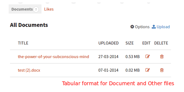 rtmedia-document-list-view