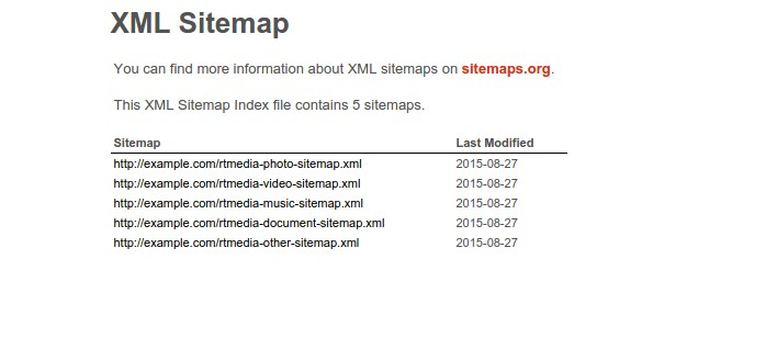 sitemap generator for rtmedia uploaded files