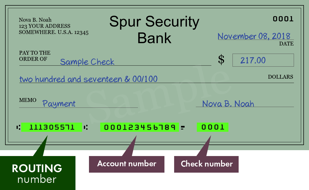 Spur Security Bank Search Routing Numbers Addresses And Phones Of Branches