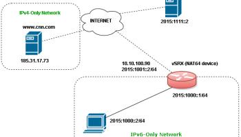 ARP, GARP and IPv6 neighbor discovery | RtoDto net