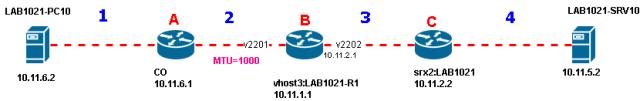mtu-probing-topology-2