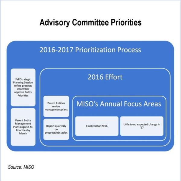 miso advisory committee