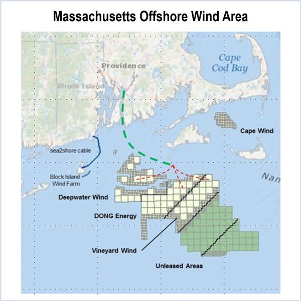 iso-ne transmission offshore wind