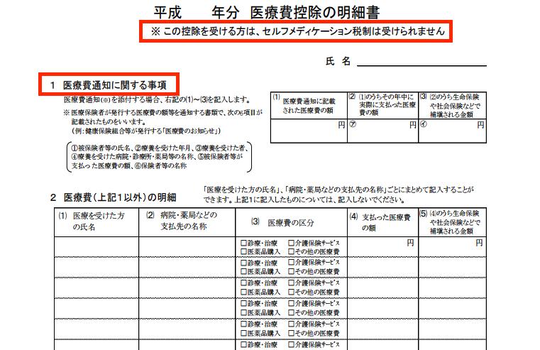 医療費控除の添付書類提出方法の見直し(平成29年分の確定申告より)