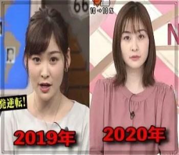 岩田絵里奈,アナウンサー,日本テレビ,可愛い,太った,2019年,比較画像