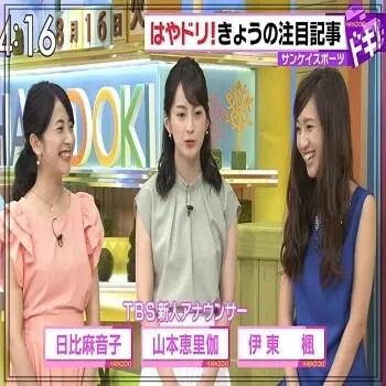 日比麻音子,アナウンサー,TBSテレビ,若い頃,可愛い,入社当時