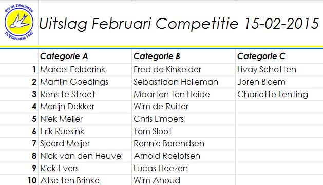 Schermafdruk 2015-02-15 20.13.22 (2)