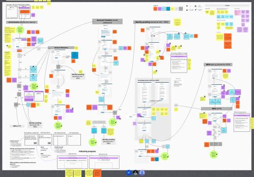 small resolution of login gov logic flow