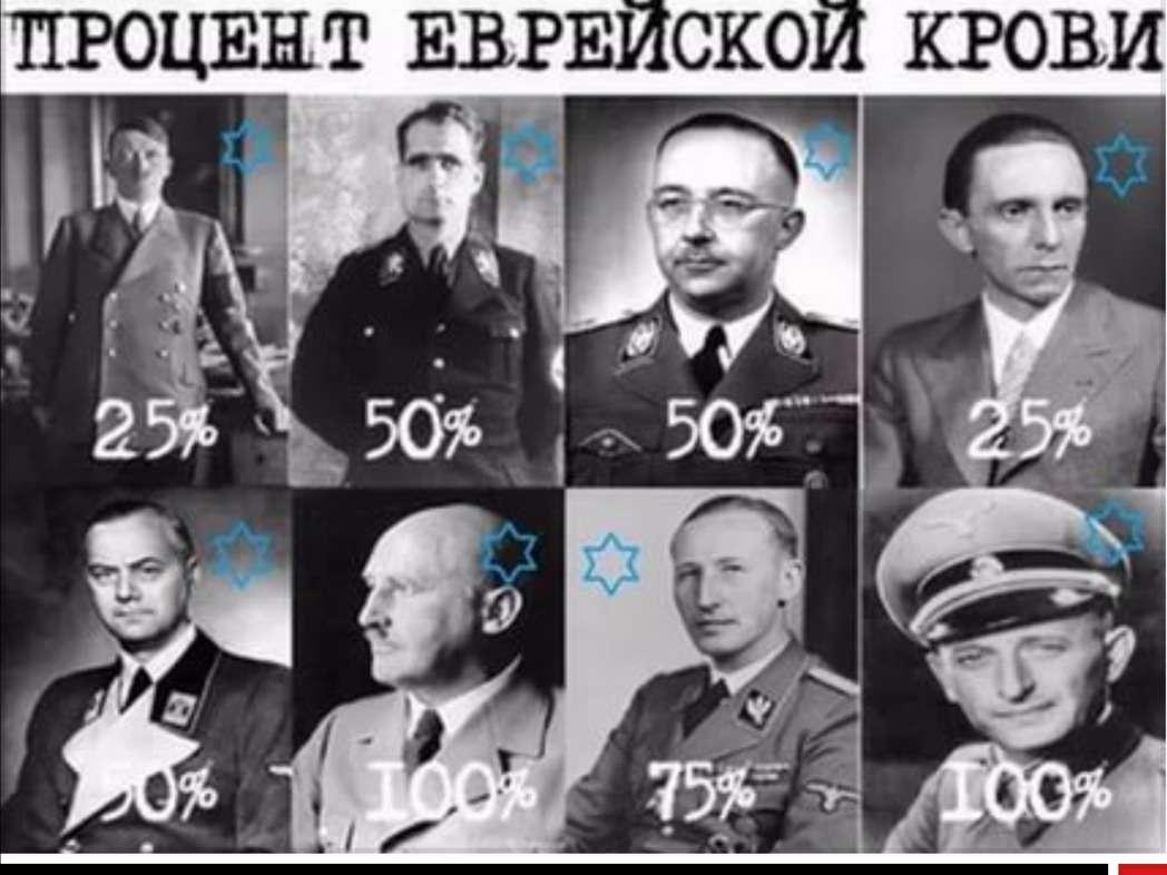 Фашизм является основным оружием в руках евреев против русской цивилизации ...