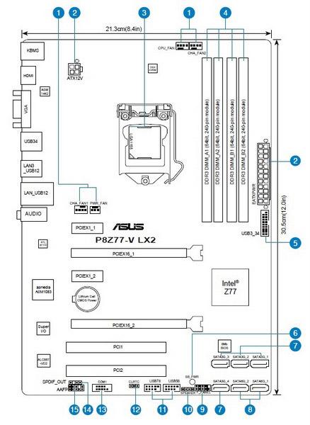 Обзор и тестирование материнской платы ASUS P8Z77-V LX2