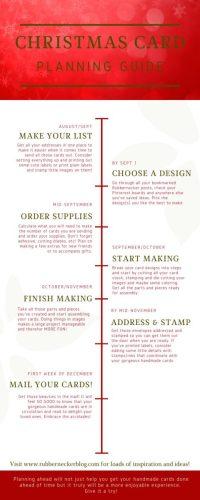 Rubbernecker Blog Christmas-Card-Planning-Timeline1-200x500