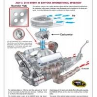 NASCAR Announces Change In Carburetor Restrictor-Plate Openings