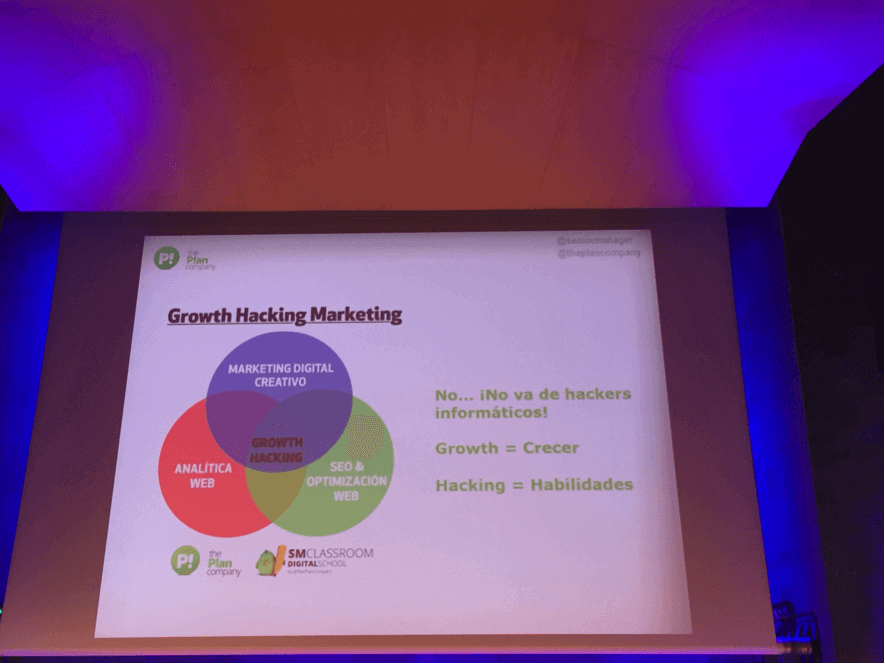 Growth Hacking Social Media Marketing Day