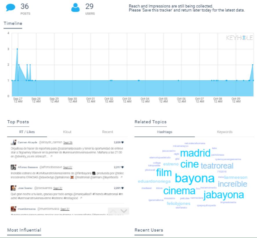 herramienta analizar hashtag instagram competencia