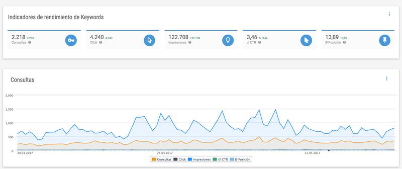 search-analytics-xovi