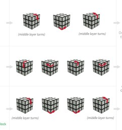 how to solve a rubik s cube [ 2000 x 1299 Pixel ]