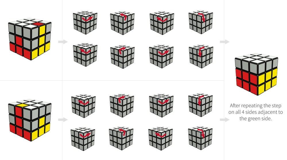 medium resolution of rubik s cube solution