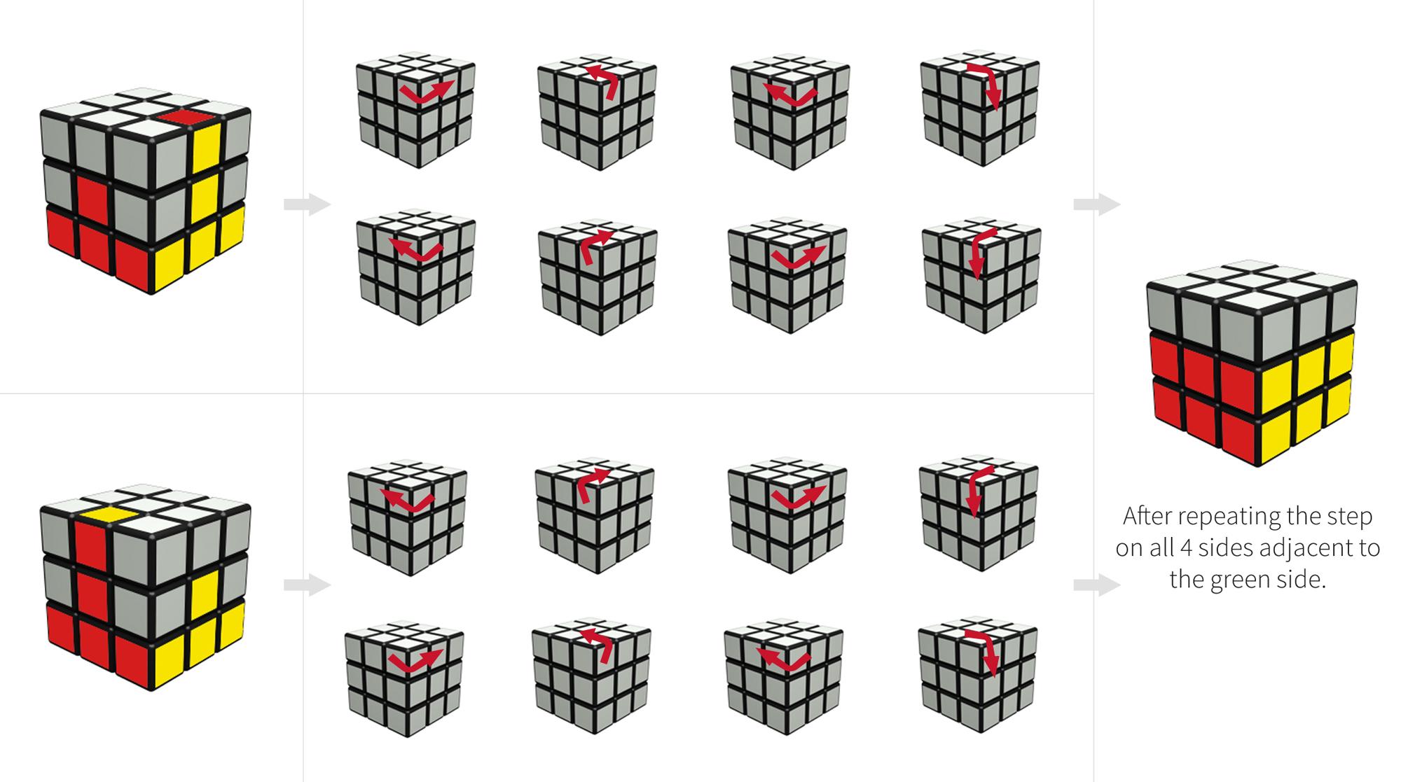 hight resolution of rubik s cube solution