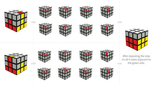 small resolution of rubik s cube solution