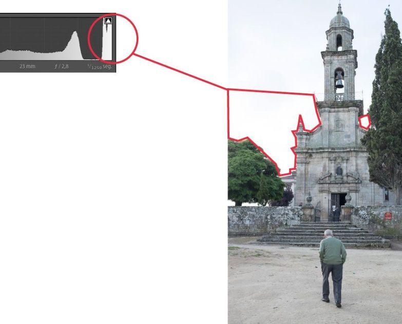 Aprende cómo mejorar la exposición de tus fotografías con el histograma en Fotografía.
