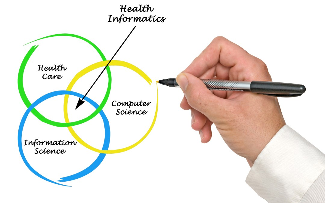 What Health Informatics Should Be