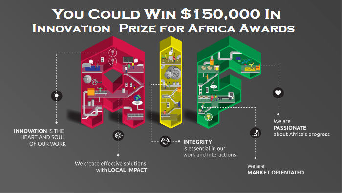 Win $150,000 In Innovation Prize for Africa, IPA 2017