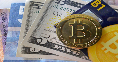 Bitcoin Businesses You Should Start Investing In Right Now