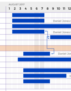 Using gantt charts for collaboration also how to use  chart website development rh rubygarage