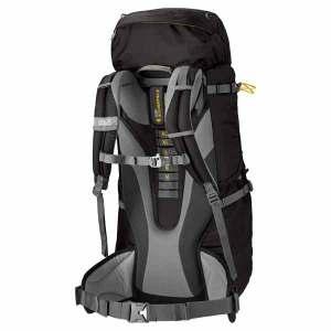 Rucksack und Backpack Test