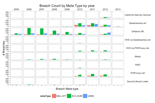 breach-count-metatype-year