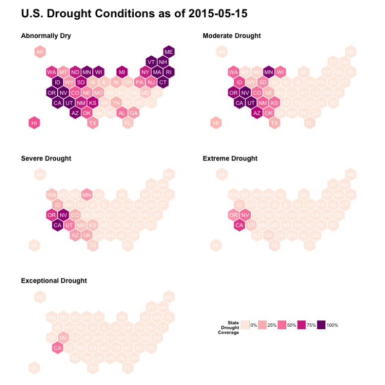 U S  Drought Monitoring With Hexbin State Maps in R | rud is