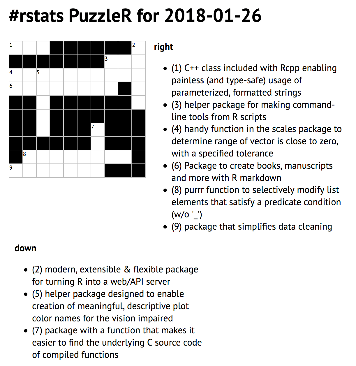 The Friday #rstats PuzzleR : 2018-01-26 | rud is