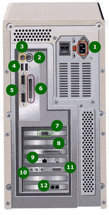 Perangkat Eksternal Komputer : perangkat, eksternal, komputer, Console, (Port), Komputer, SAINS
