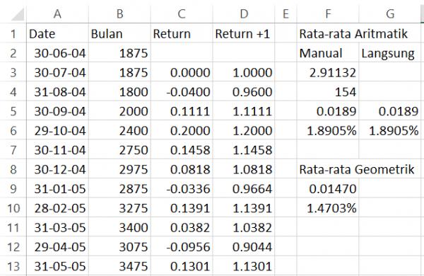 Menghitung Return Geometrik - Tampilan Hasil