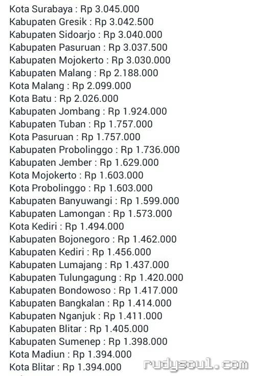 Daftar Lengkap Umk 2015 Jawa Timur | newhairstylesformen2014.com