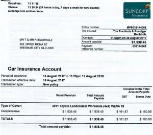Autoversicherungsformular in Australien