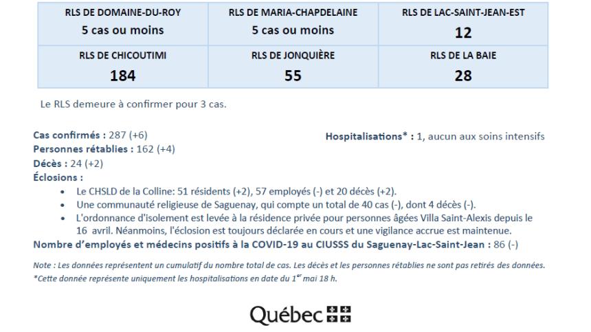 ciusss-es-0205-2020-02