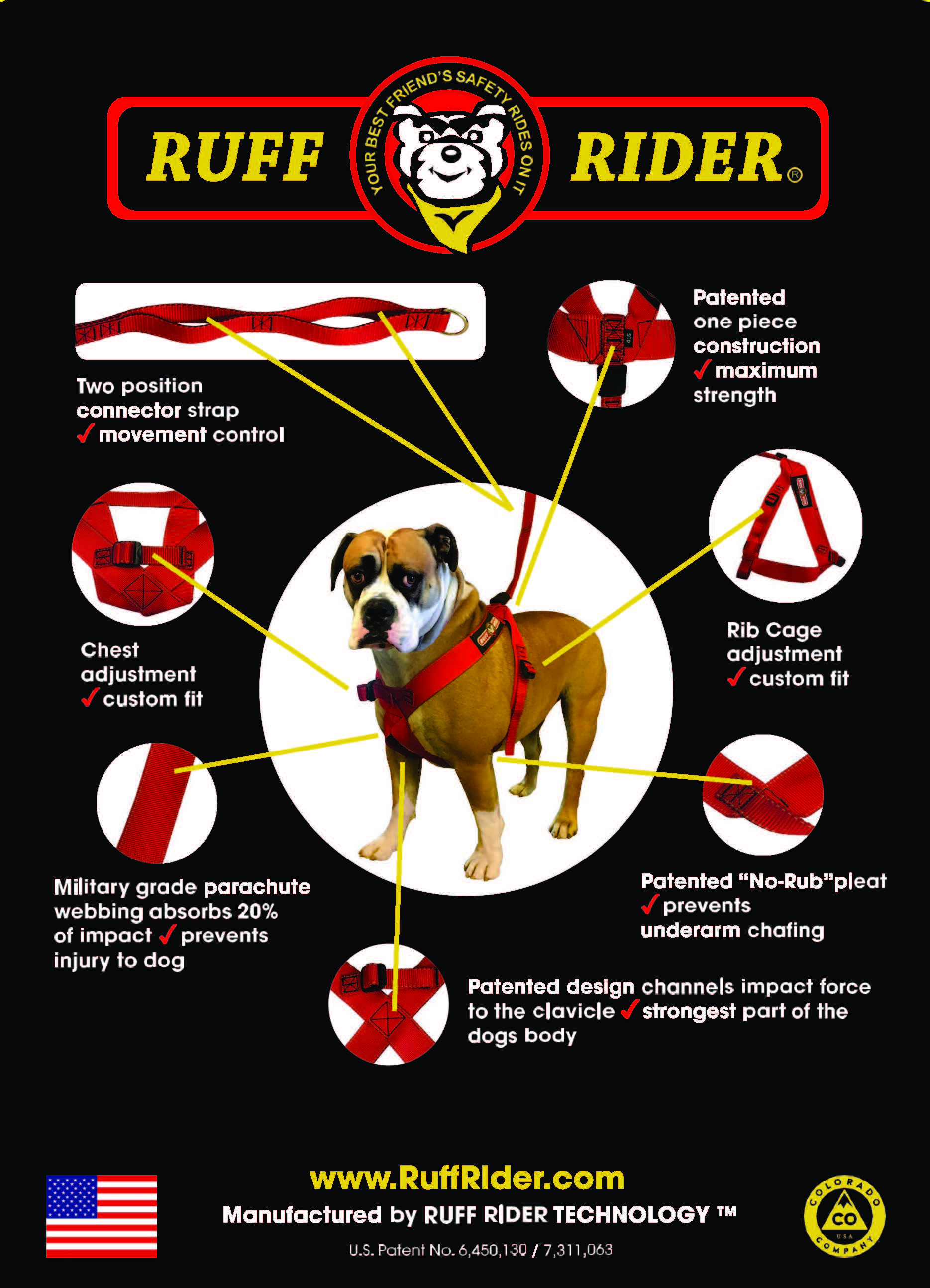 Ruffrider Giant Breed Safety Harness Info