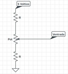 Ejemplo de potenciómetro en amplificador operacional
