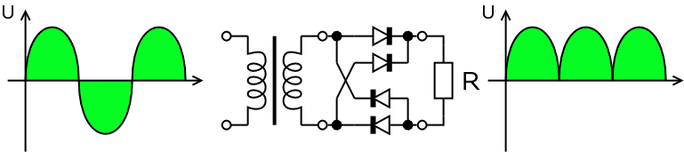 Circuito de rectificador de onda completa con puente de Gratz (cuatro diodos)