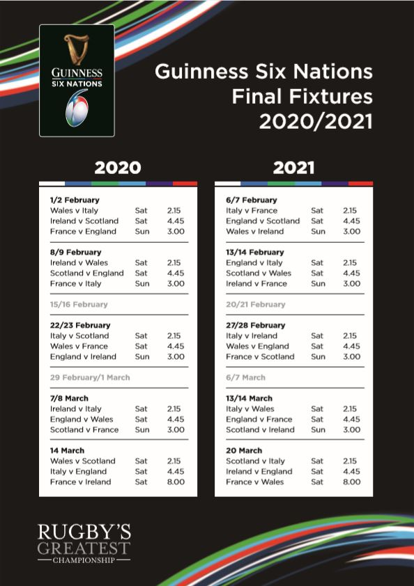 Rugby 6 Nations 2021