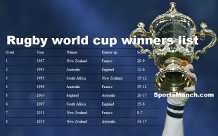 rugby-world-cup-winners-list
