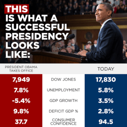 this-is-what-a-successful-presidency-looks-like