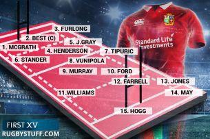 rugbystuff-com_british_lions_team