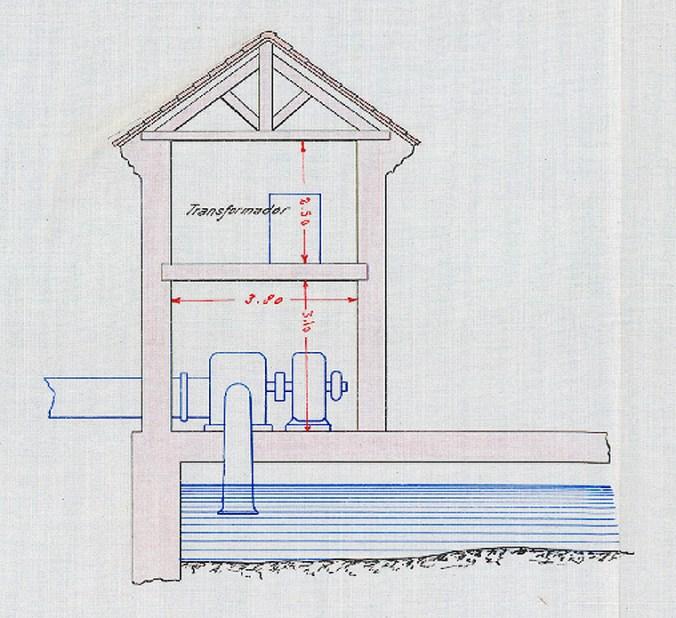Sección de la sala de máquinas de la central hidroeléctrica de Ruipérez 1913
