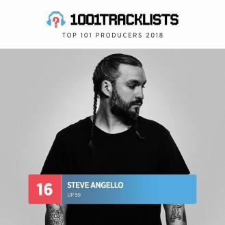 2018 Top 101 Producers No.16