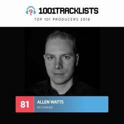 2018 Top 101 Producers No.81