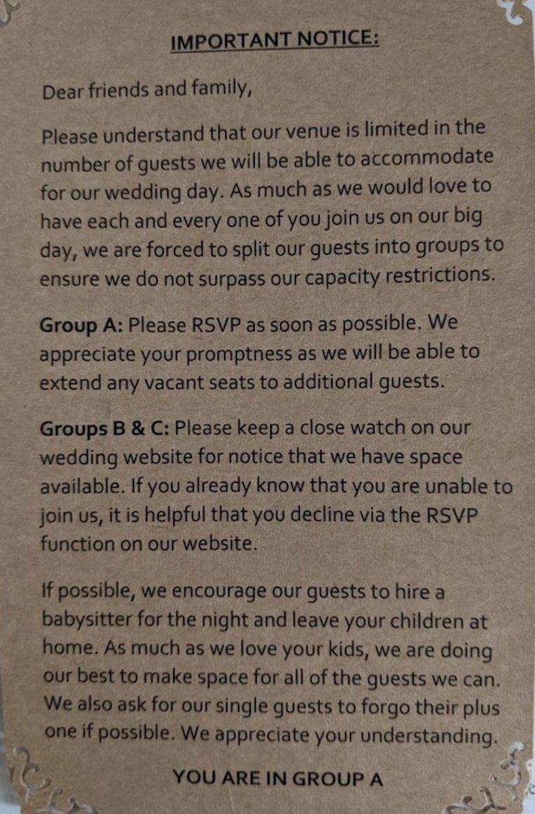 wedding invitation ranking, wedding invitation groups
